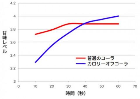 satoujinkouhikaku1