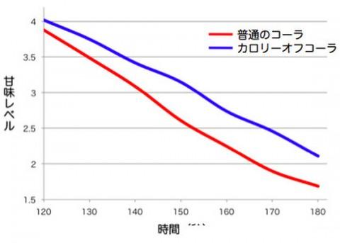 satoujinkouhikaku2